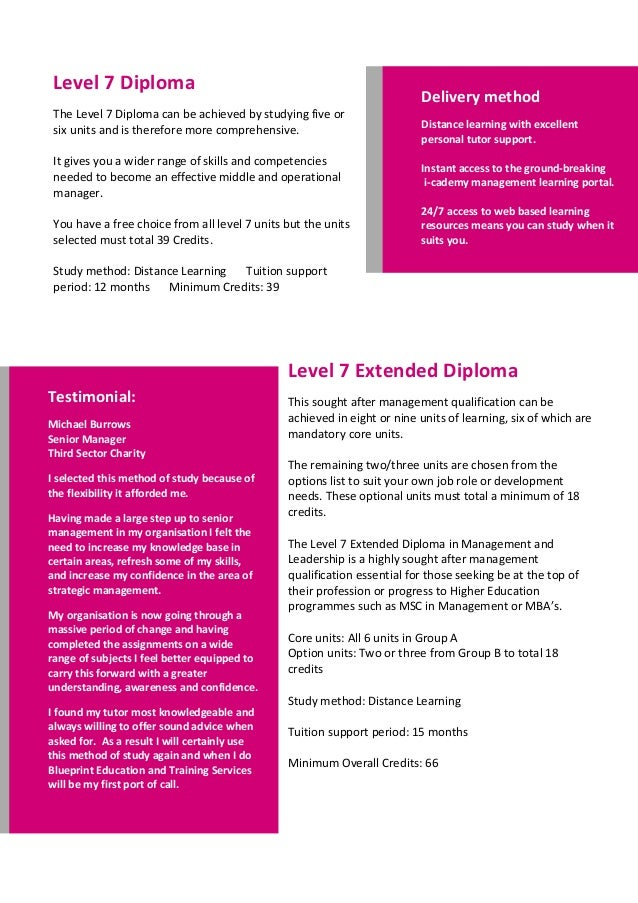 factsheet level 7 in strategic management Strategic marketing organisational direction the programme concentrates on the practical application of management theory and principles at strategic level within the organisation, thus providing momentum for continuing professional and personal development.