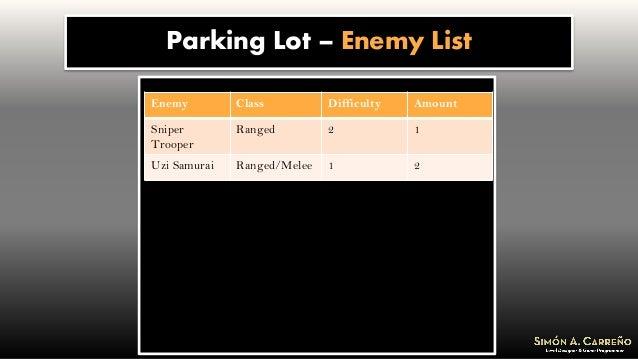 Parking Lot – Enemy List Enemy Class Difficulty Amount Sniper Trooper Ranged 2 1 Uzi Samurai Ranged/Melee 1 2