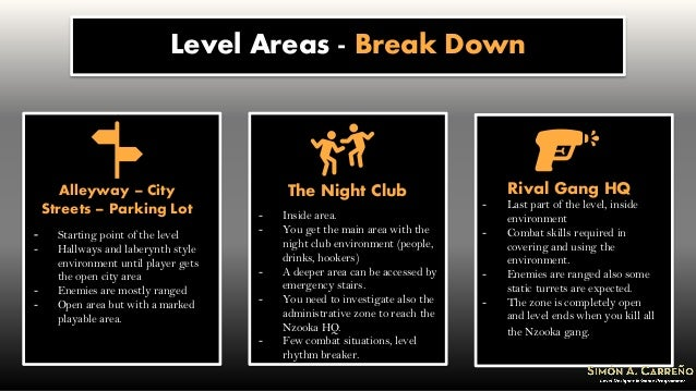 Level Areas - Break Down - Starting point of the level - Hallways and laberynth style environment until player gets the op...
