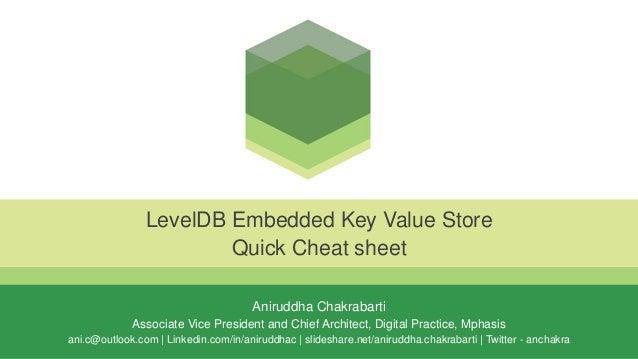 Aniruddha Chakrabarti Associate Vice President and Chief Architect, Digital Practice, Mphasis ani.c@outlook.com | Linkedin...