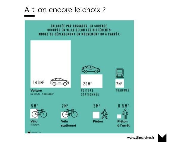 www.15marches.fr A-t-on encore le choix ?