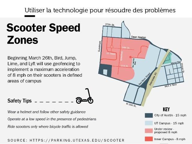 www.15marches.fr Utiliser la technologie pour résoudre des problèmes