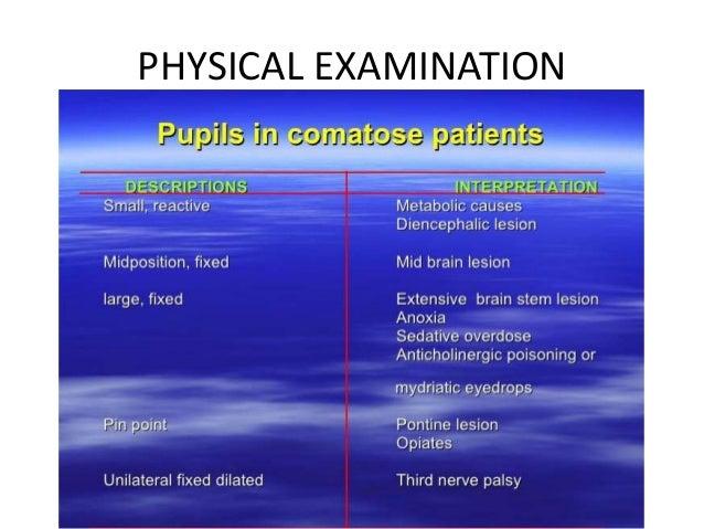 Level of consciousness (GCS)