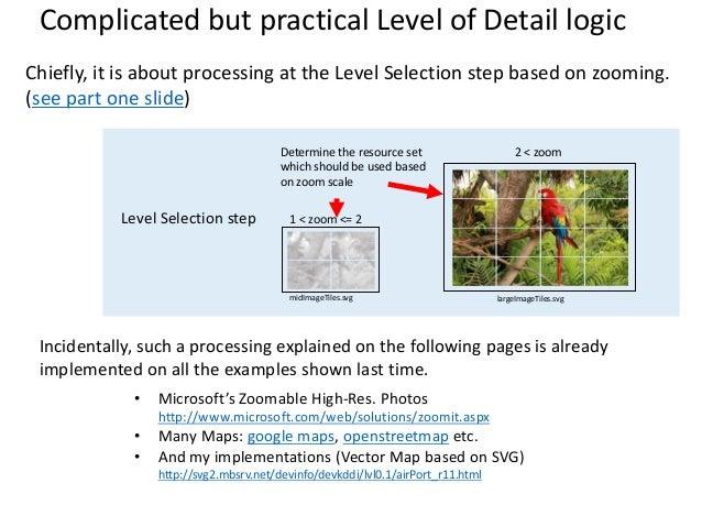 Level of detail 2 Slide 3