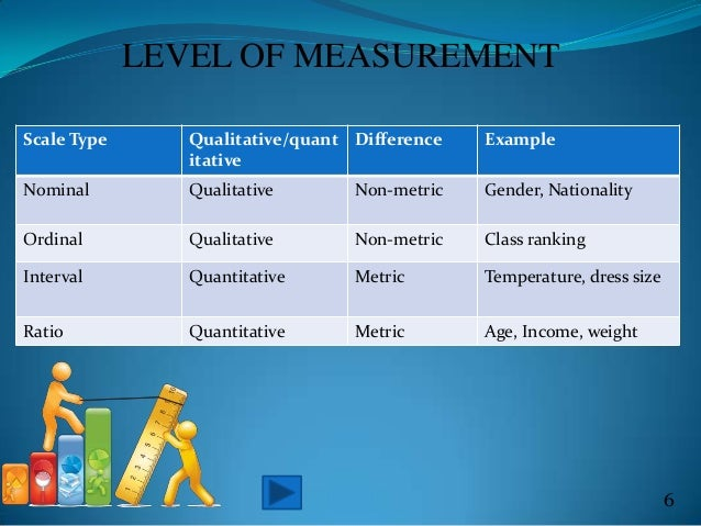 Example of an observational study in statistics