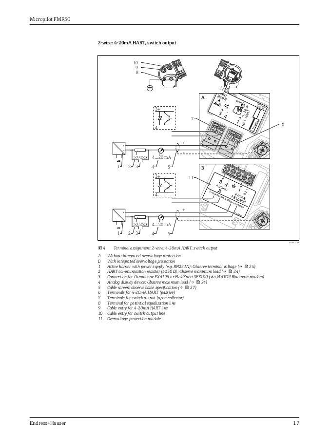 Level radar measurement in liquids-Micropilot FMR50
