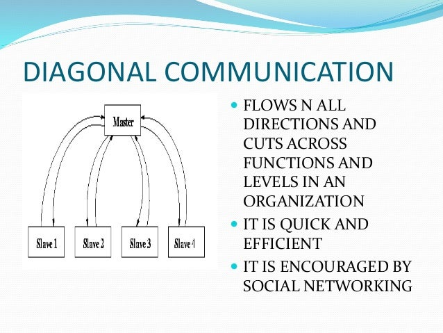 horizontal communication advantages and disadvantages Advantage and disadvantages of lateral communication  short report on the advantages and disadvantages communication,  horizontal communication horizontal.