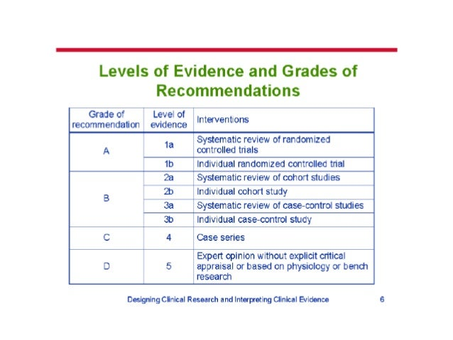 Levels of evidence, recommendations & phases of