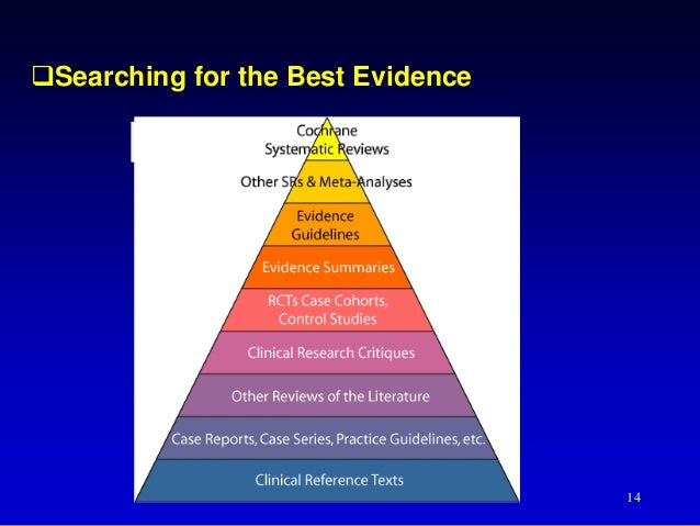systematic literature review guidelines How to review the evidence: systematic identification and review of the scientific literature.