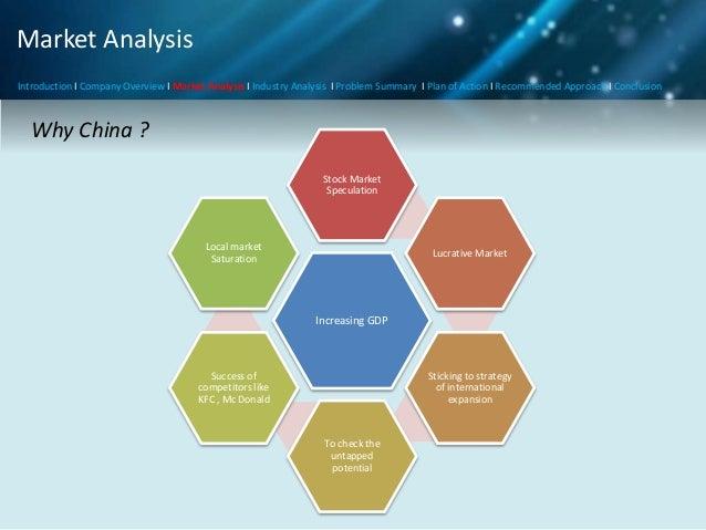 Levendary Cafe Case Analysis