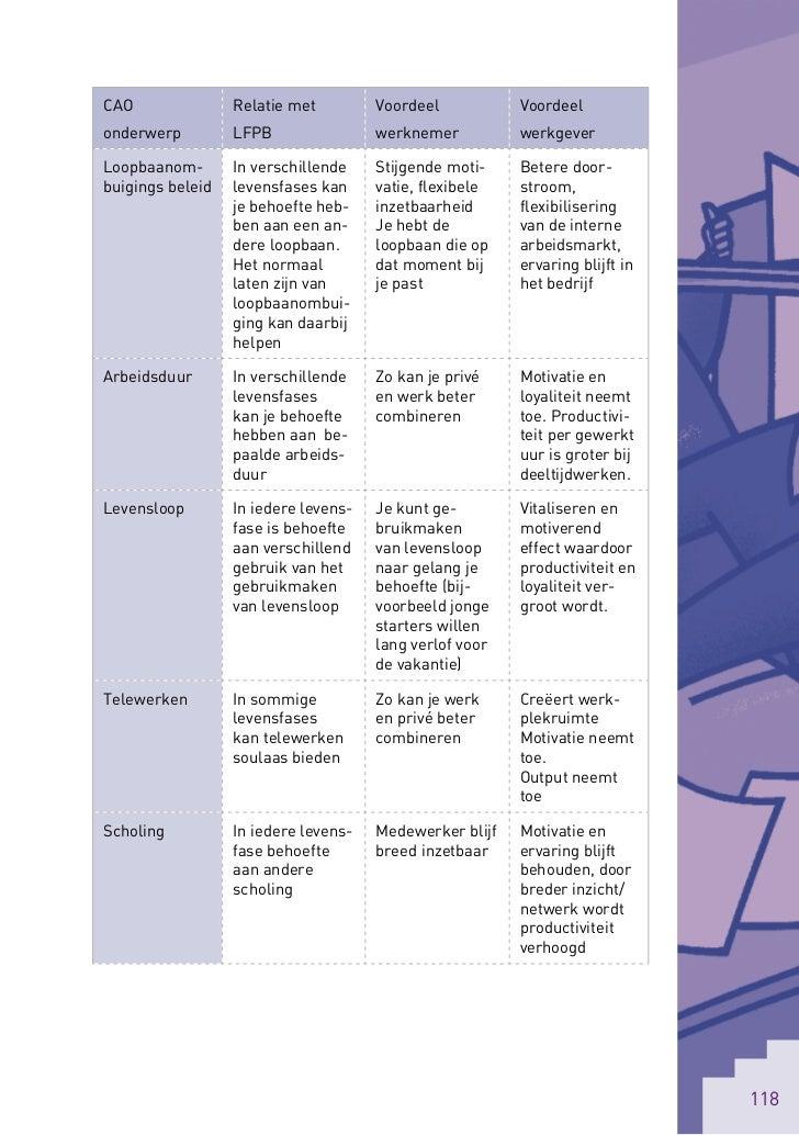 Levensfase gericht personeelsbeleid werkboek