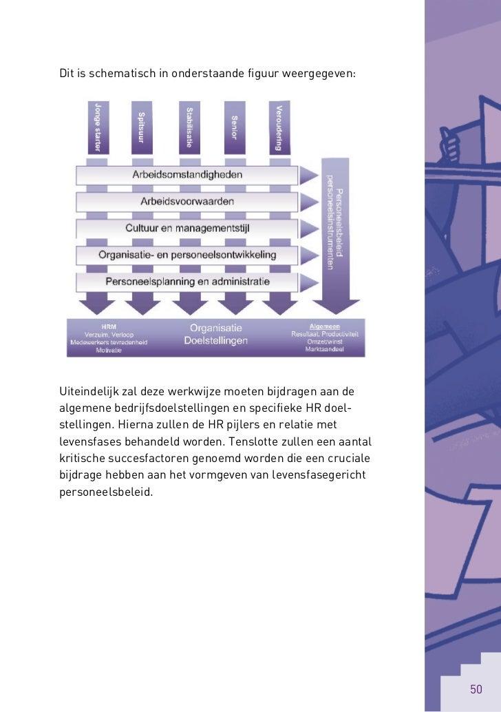Dit is schematisch in onderstaande figuur weergegeven:Uiteindelijk zal deze werkwijze moeten bijdragen aan dealgemene bedr...