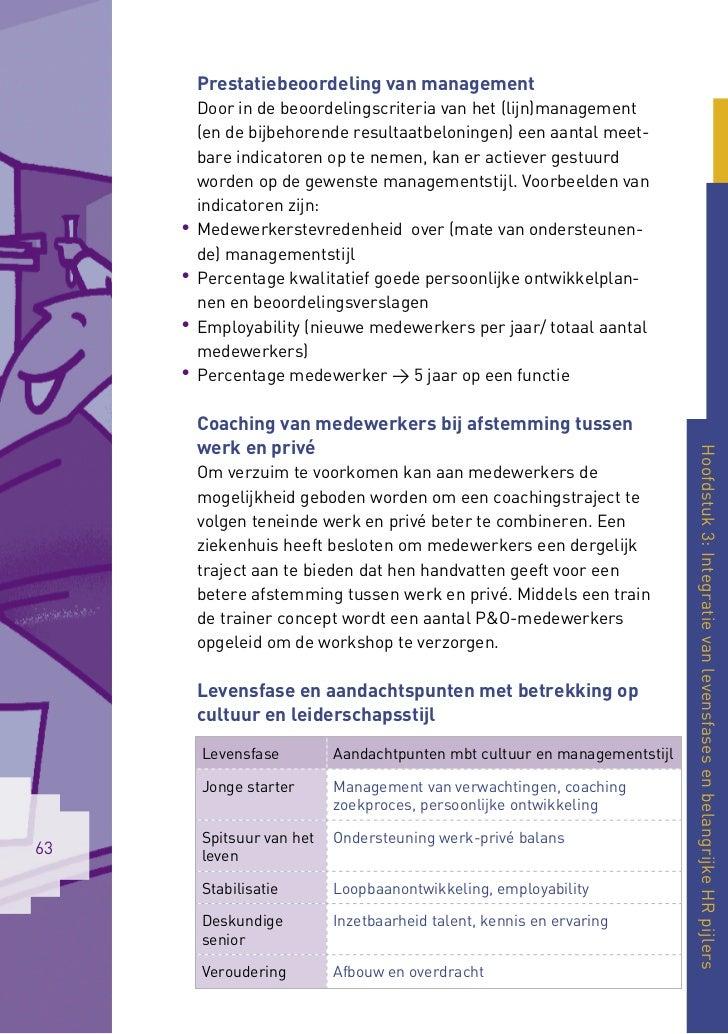 Prestatiebeoordeling van management         Door in de beoordelingscriteria van het (lijn)management         (en de bijbeh...