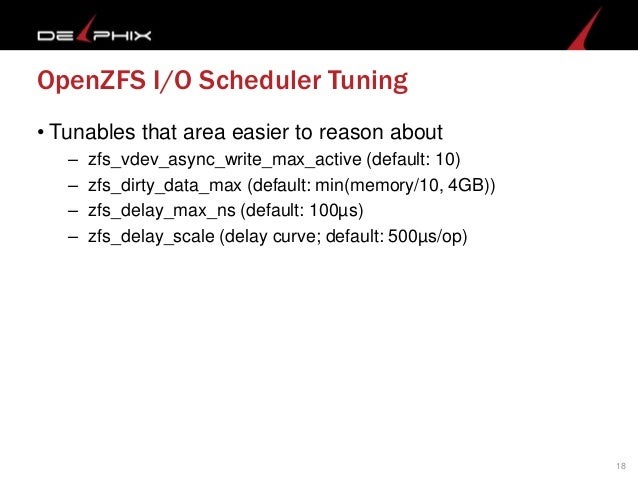 ZFS for Databases