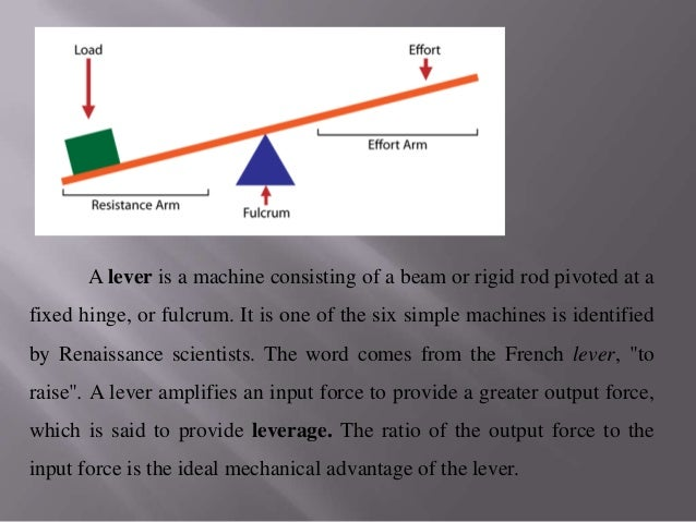 Lever Input And Output Force : Lever