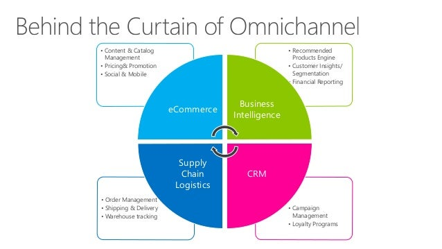 Leverage Business Data To Build Omnichannel Experiences