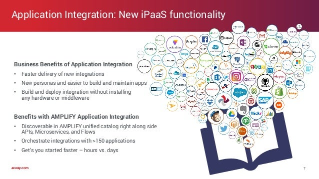 axway.comaxway.com Application Integration: New iPaaS functionality 7 Business Benefits of Application Integration • Faste...