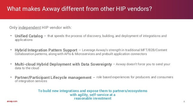 axway.comaxway.com What makes Axway different from other HIP vendors? 8 Only independent HIP vendor with: • Unified Catalo...