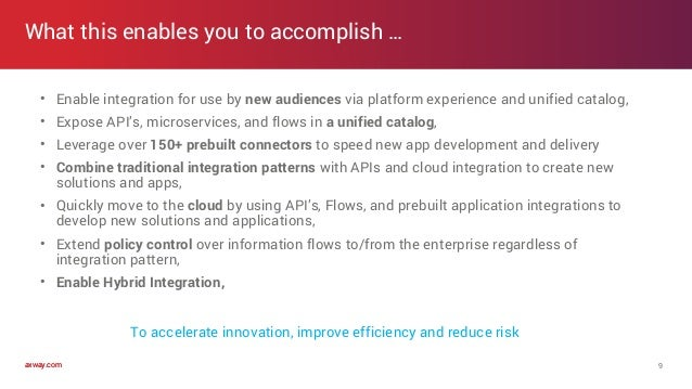 axway.comaxway.com What this enables you to accomplish … 9 To accelerate innovation, improve efficiency and reduce risk • ...