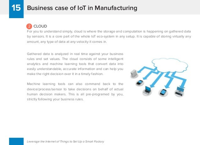 Business case of IoT in Manufacturing15 Leverage the Internet of Things to Set Up a Smart Factory 2 CLOUD For you to under...