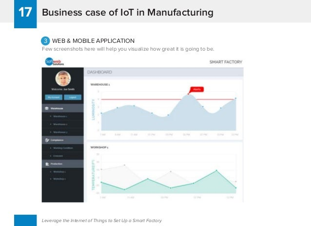 Business case of IoT in Manufacturing17 Leverage the Internet of Things to Set Up a Smart Factory 3 WEB & MOBILE APPLICATI...