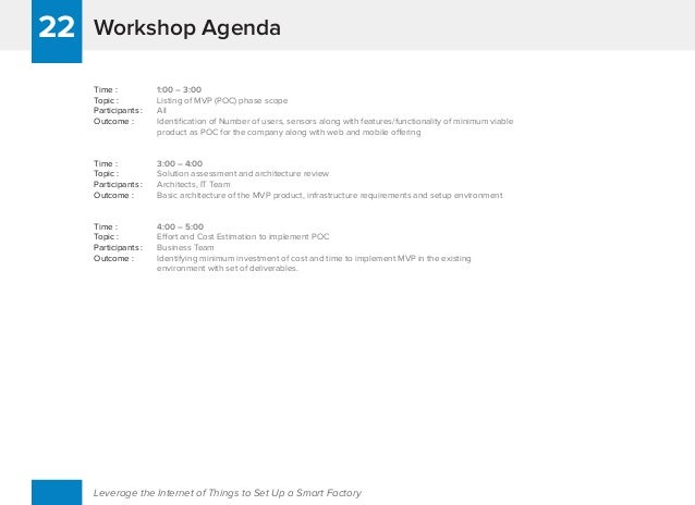 Workshop Agenda22 Leverage the Internet of Things to Set Up a Smart Factory Time : 1:00 – 3:00 Topic : Listing of MVP (POC...