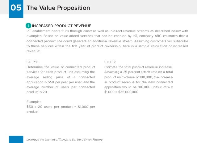 The Value Proposition05 Leverage the Internet of Things to Set Up a Smart Factory STEP 1: Determine the value of connected...