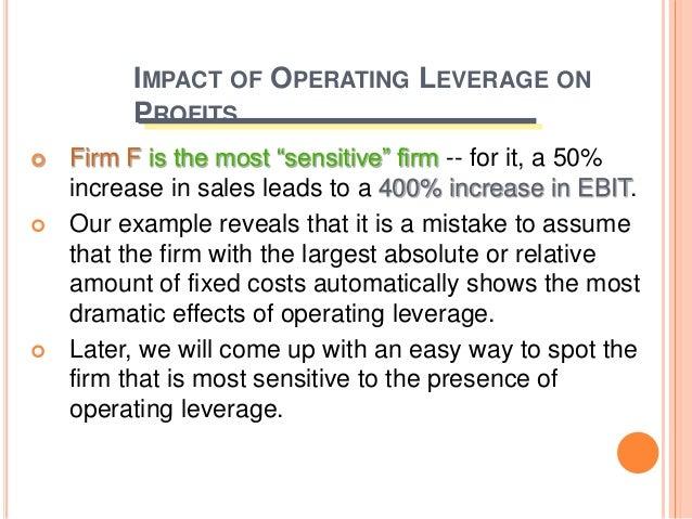 profit leverage effect