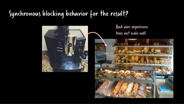 Synchronous blocking behavior for the result? Bad user experience Does not scale well