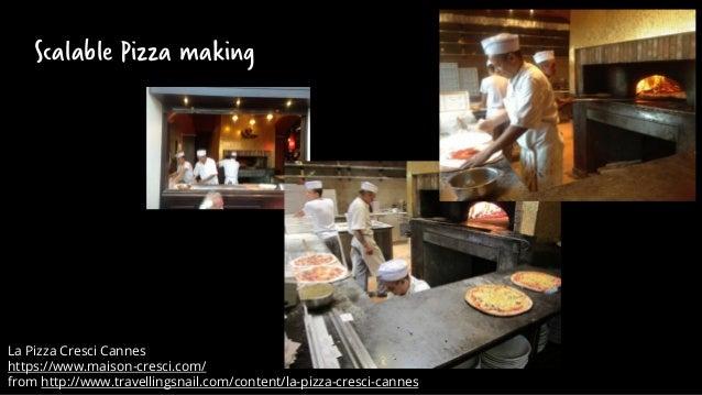 Scalable Pizza making La Pizza Cresci Cannes https://www.maison-cresci.com/ from http://www.travellingsnail.com/content/la...