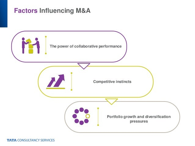 Factors Influencing M&A Portfolio growth and diversification pressures Competitive instincts The power of collaborative pe...
