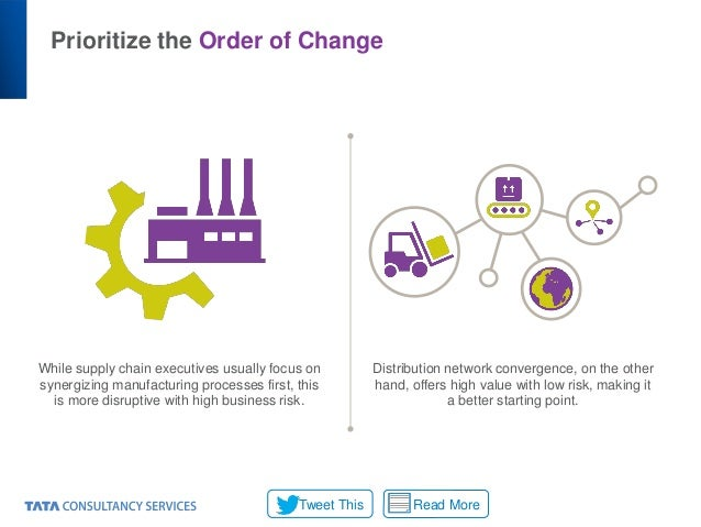 Prioritize the Order of Change While supply chain executives usually focus on synergizing manufacturing processes first, t...