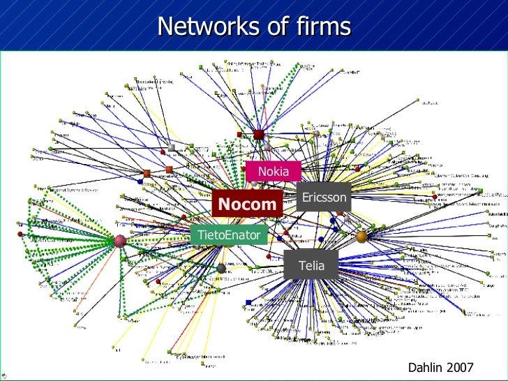 Networks of firms Dahlin 2007 Nocom Ericsson Telia Nokia TietoEnator