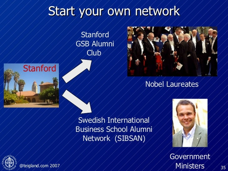 Start your own network Swedish International Business School Alumni Network  (SIBSAN) Stanford GSB Alumni Club  Nobel Laur...