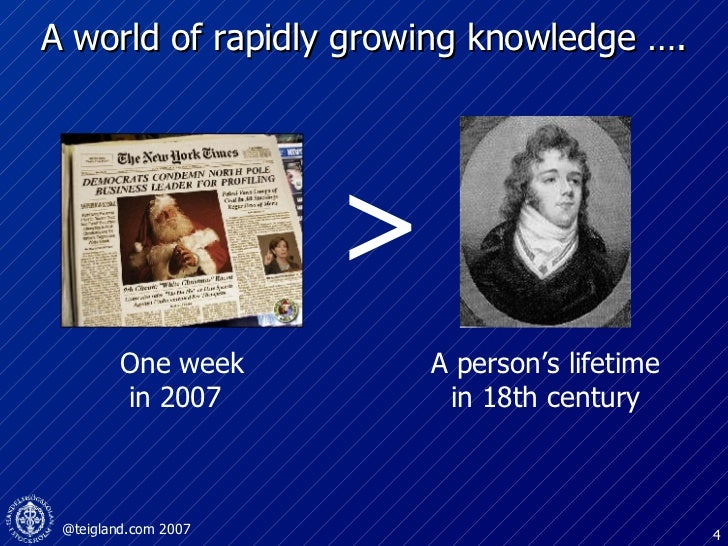 A world of rapidly growing knowledge …. > One week in 2007 A person's lifetime in 18th century