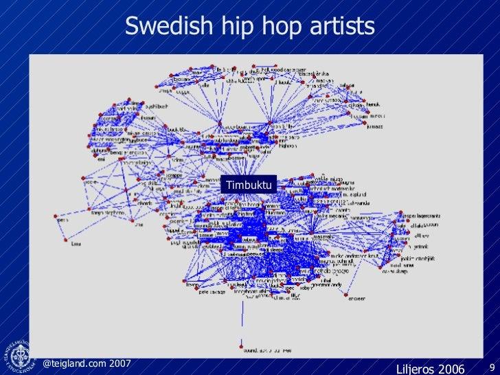 Swedish hip hop artists Liljeros 2006 ?? Timbuktu