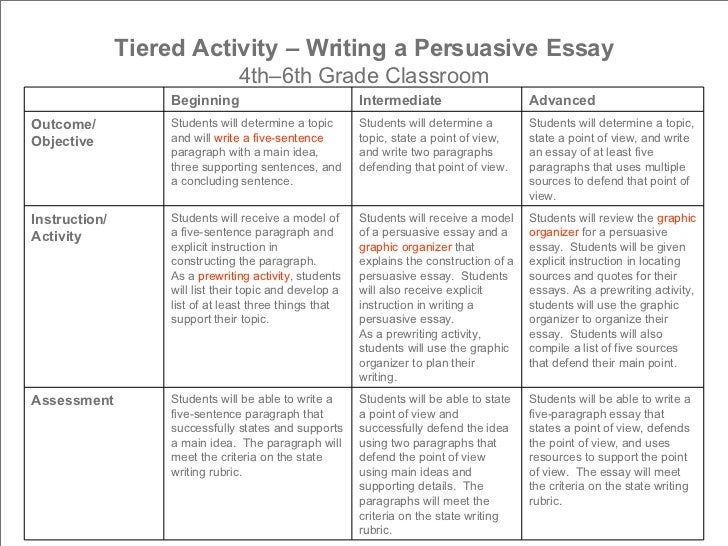 leveraging technology to differentiate instruction  16 tiered activity writing a persuasive essay