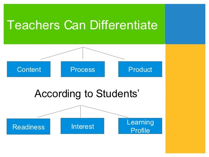 how can i differentiate instruction