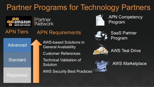 Leveraging Aws Partner Network Apn Resources