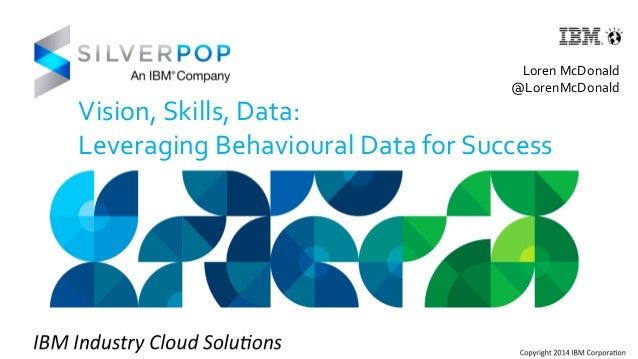 Loren  McDonald  @LorenMcDonald  Vision,  Skills,  Data:  Leveraging  Behavioural  Data  for  Success