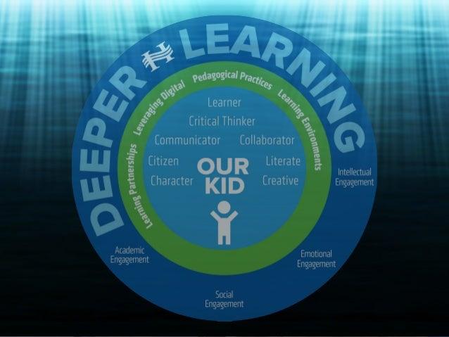 Leveraging Digital for Deeper Learning Slide 2