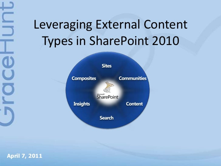 Leveraging External ContentTypes in SharePoint 2010<br />Sites<br />Communities<br />Composites<br />Content<br />Insights...
