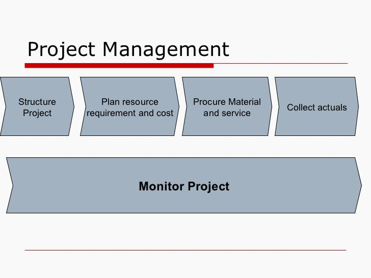 Challenges for Product Development Project Teams