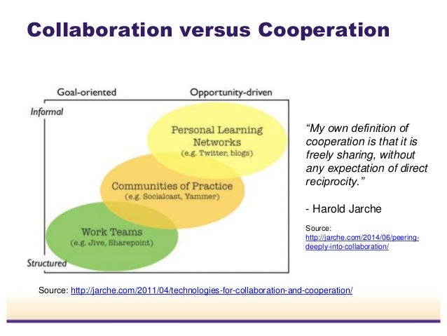 effectiveness of working individually versus cooperative Certain studies have suggested that fairness affects human cooperation individuals are cooperative systems cooperation is a as opposed to working.
