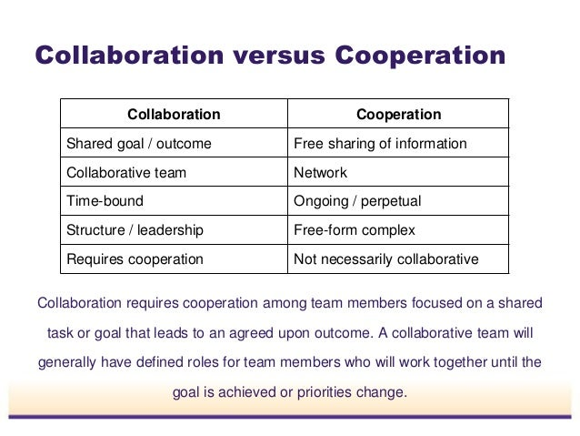 Collaborative Teaching Define ~ Leveraging technology in collaborative work foundations