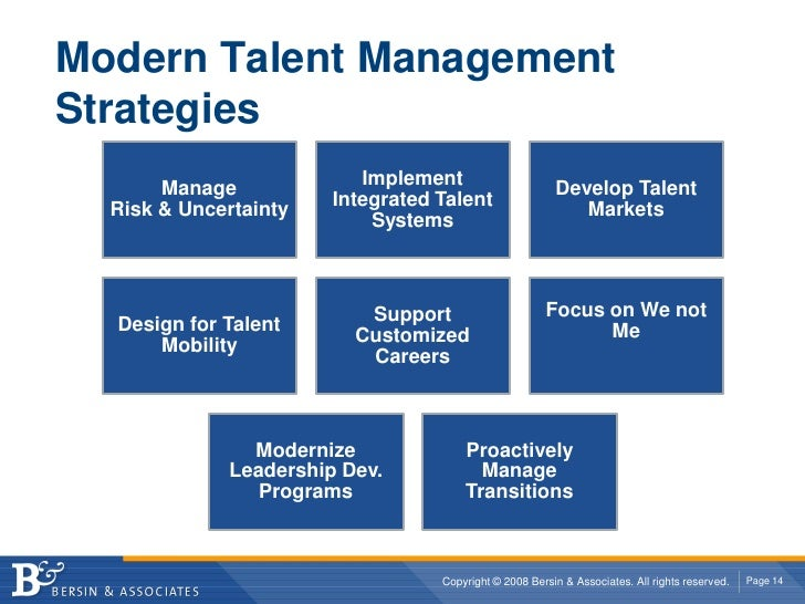 Leveraging the 4 C's of Social Software to Drive Talent Management Ad…