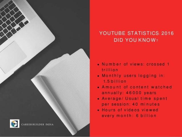 Leveraging the Power of YouTube for Social Recruiting | CareerBuilder India Slide 3