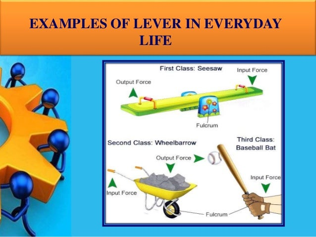 project on physics used everyday life Astronomy in everyday life astronomy and international  awarded the nobel prize in physics for the development of another  project in existence the.