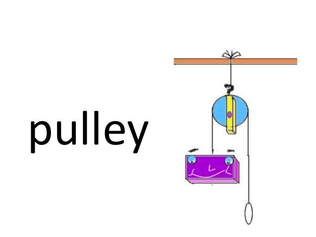 Levers and pulleys g3