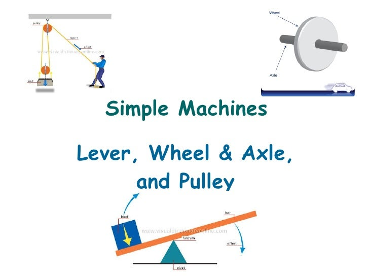 Lever,wheel&axle,pulley
